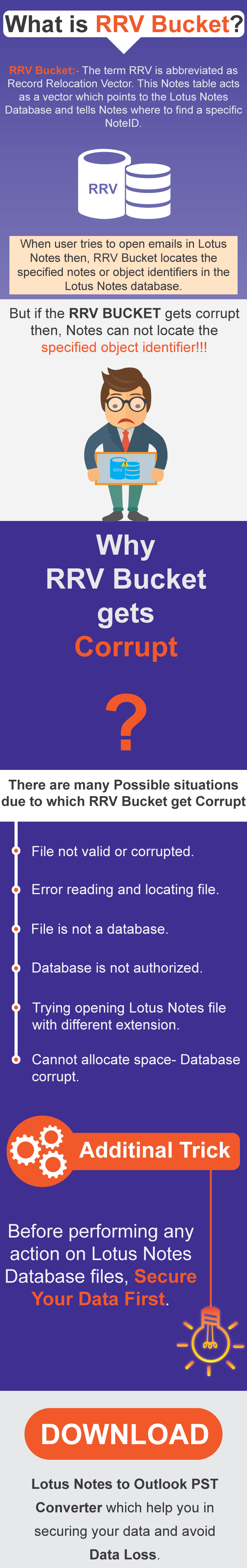 rrv bucket corrupt